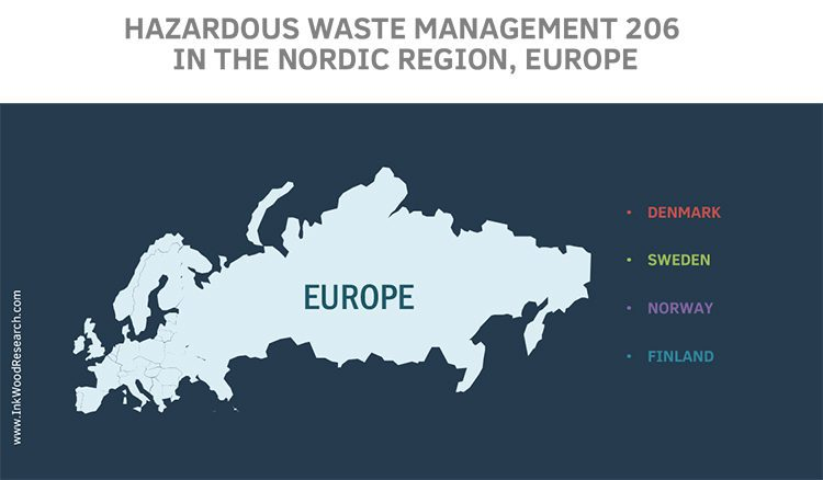 Europe hazardous waste management market