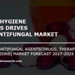 POOR HYGIENE HABITS DRIVES THE ANTIFUNGAL MARKET