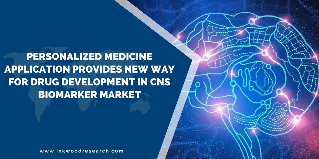 PERSONALIZED MEDICINE APPLICATION PROVIDES NEW WAY FOR DRUG DEVELOPMENT IN CNS BIOMARKER MARKET