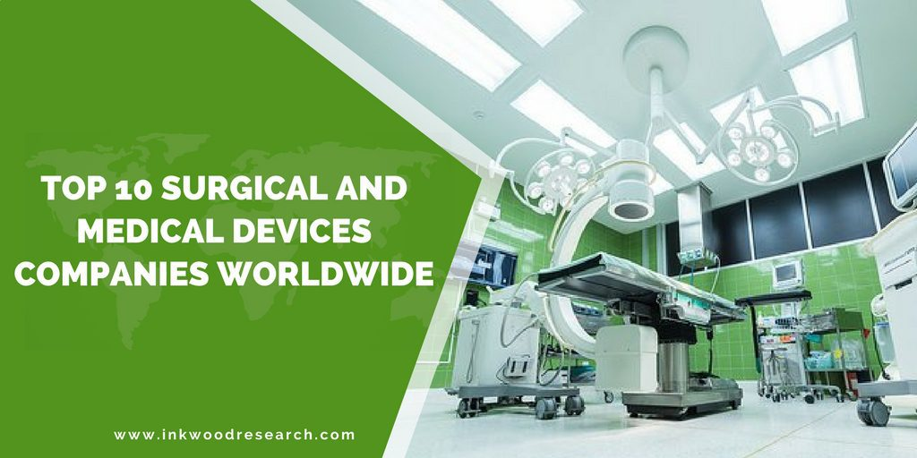 Top 10 Surgical and Medical Devices Companies Worldwide