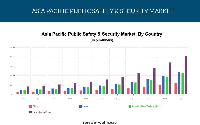 Asian semiconductor market history — photo 11