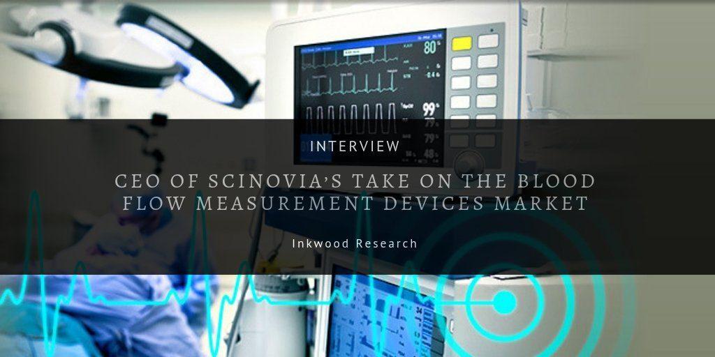 Blood flow measurement devices market