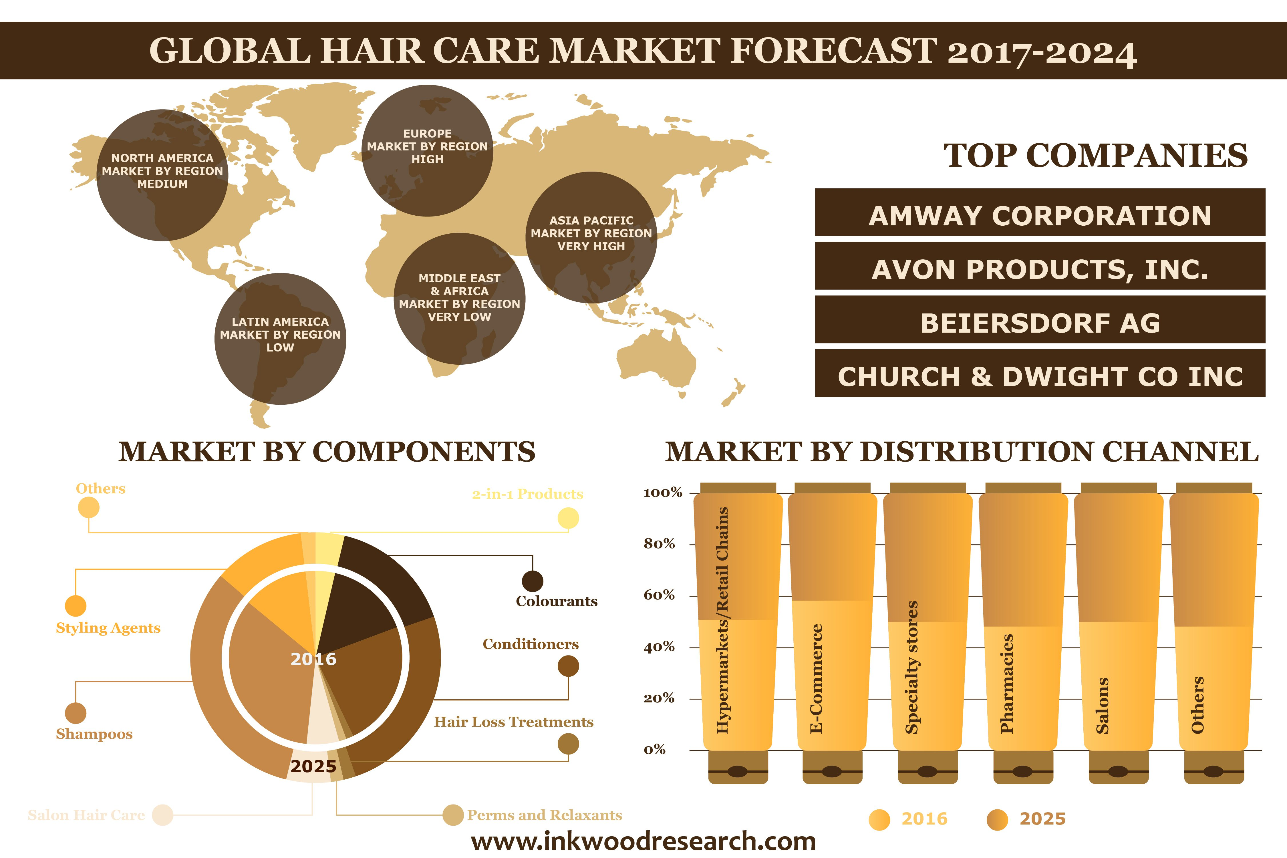 shampoo industry Could ditching shampoo make your hair look the best it ever has  the global  hair products industry to be worth $38bn (£226bn) – and.