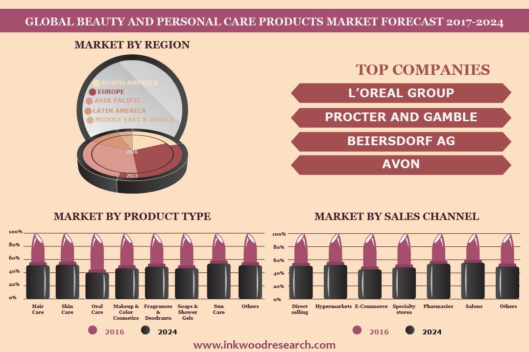Skin Care in Vietnam | Cosmetics | Brand
