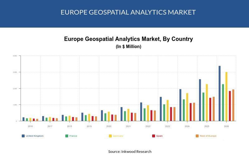 Europe Geospatial Analytics Market