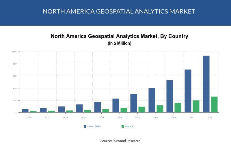 North America geospatial analytics market