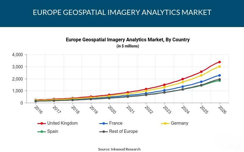 europe geospatial imagery analytics market trends forecast 2018 2026
