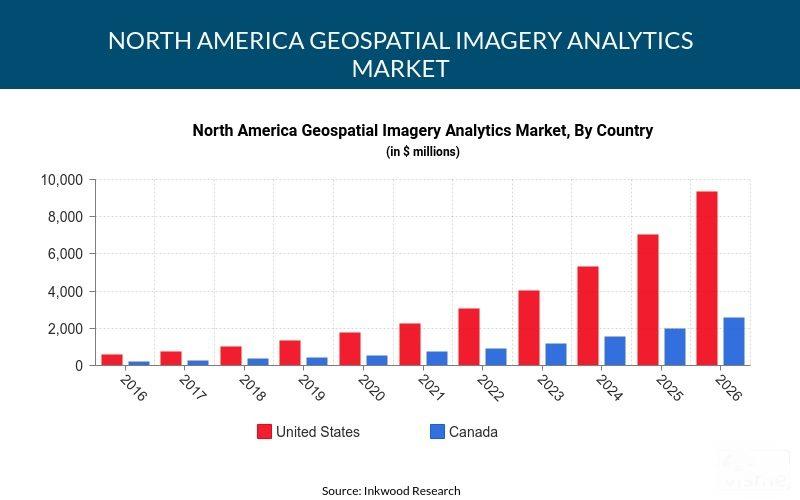 north america geospatial imagery analytics market forecast 2018 2026