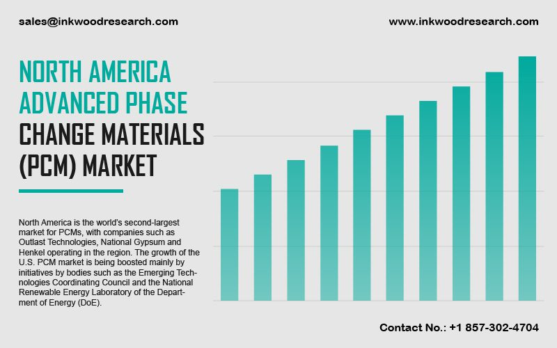 North America Advanced Phase Change Materials Market