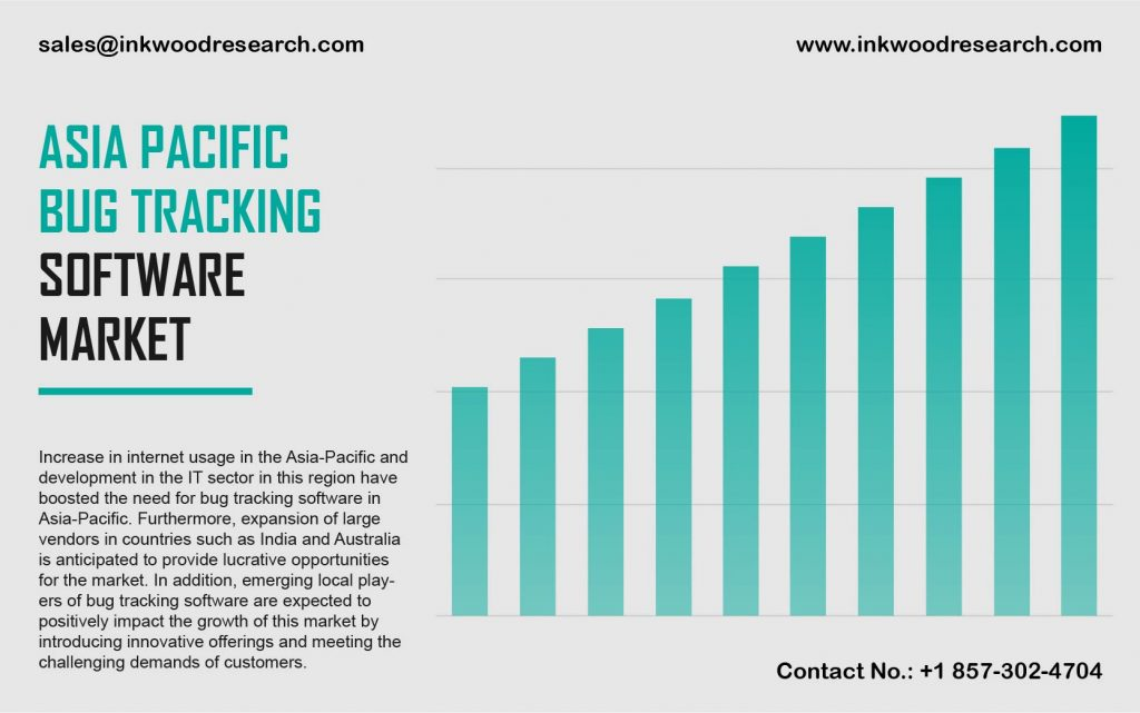 asia-pacific-bug-tracking-software-market-2020-2028