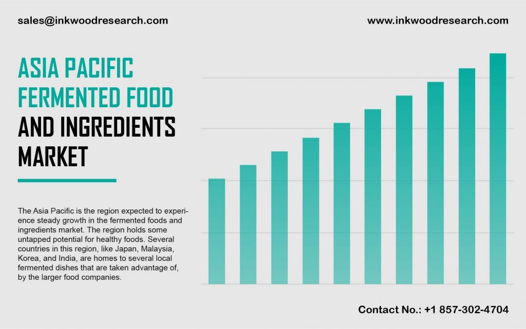 Asia Pacific Fermented Food and Ingredients Market Research