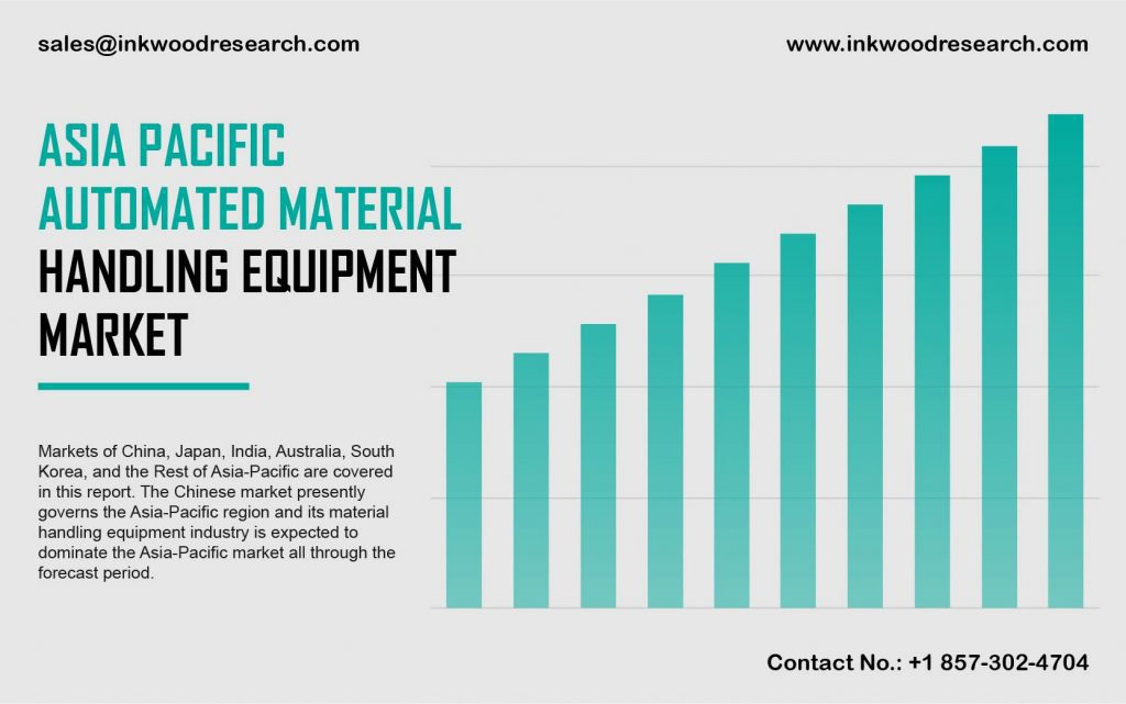 Asia Pacific Automated Material Handling Equipment Market