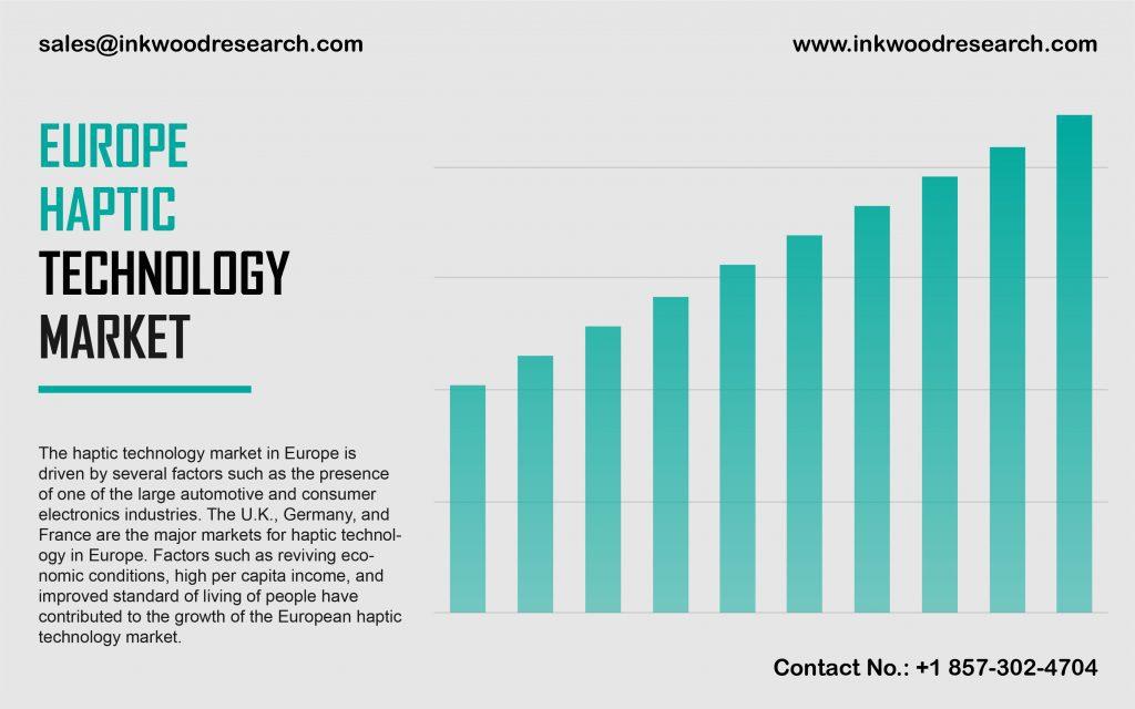 Europe Haptic Technology Market
