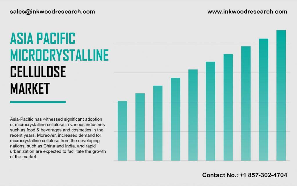 Asia Pacific Microcrystalline Cellulose Market