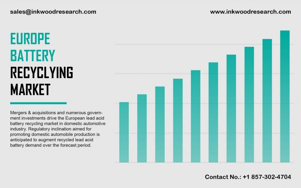 Europe Battery Recycling Market