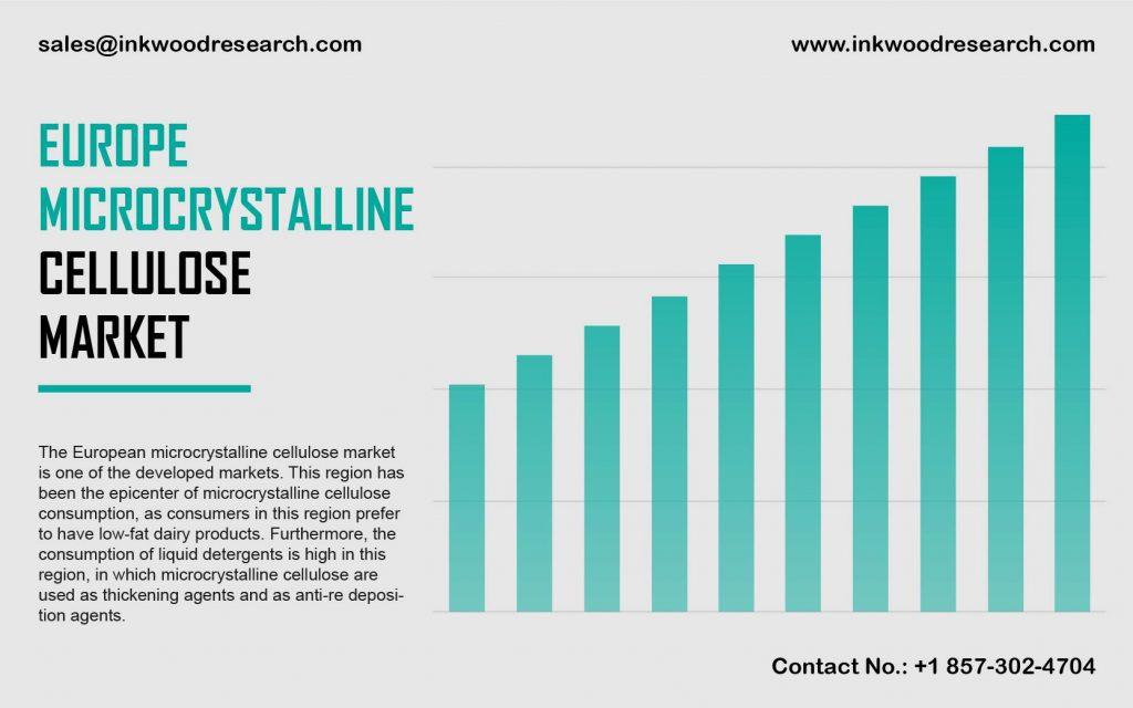 Europe Microcrystalline Cellulose Market