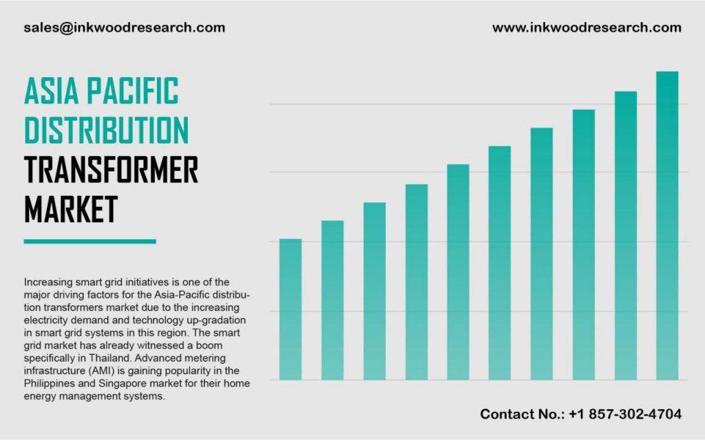 Asia Pacific Distribution Transformer Market