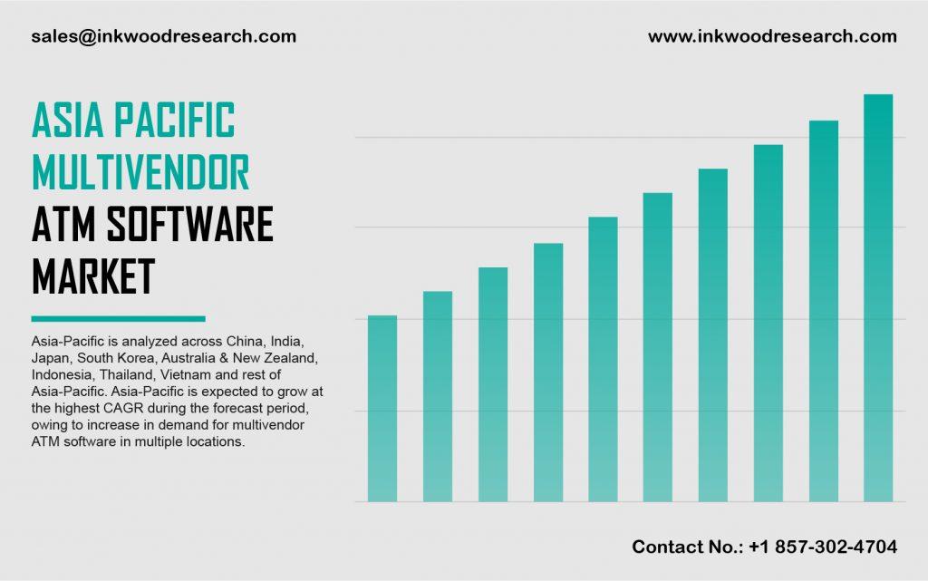 Asia Pacific Multivendor ATM Software Market