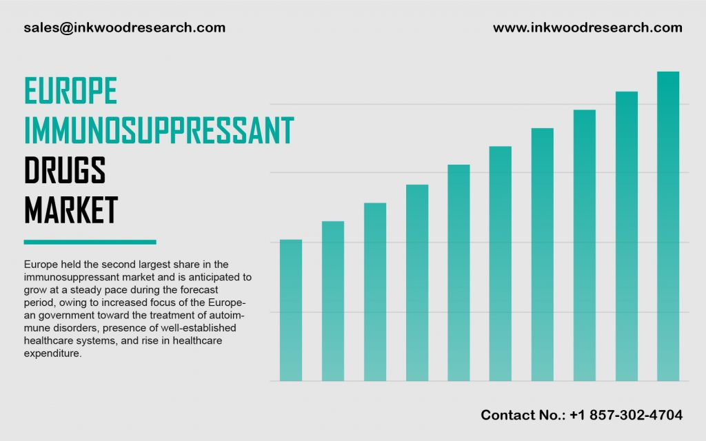 Europe Immunosuppressant Drugs Market