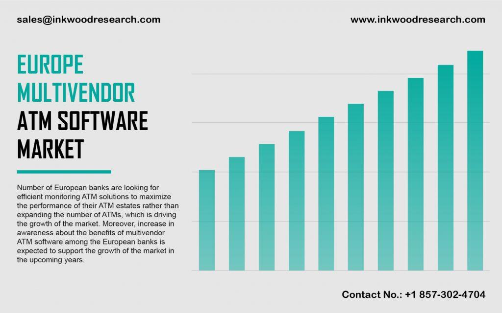 Europe Multivendor Atm Software Market