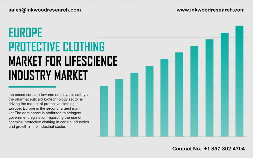 Europe Protective Clothing Market for Lifescience Industry