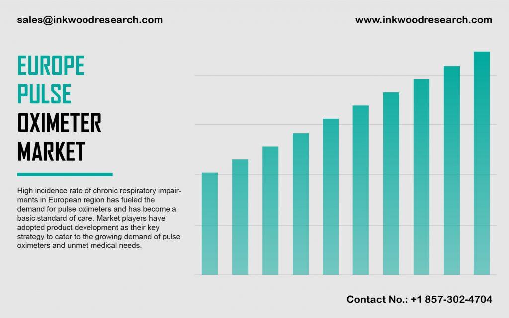 Europe Pulse Oximeter Market