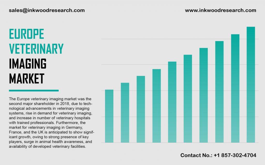Europe Veterinary Imaging Market