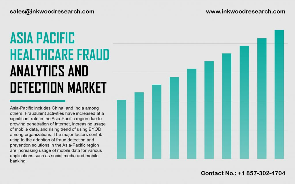 Asia Pacific Healthcare Fraud Analytics and Detection Market