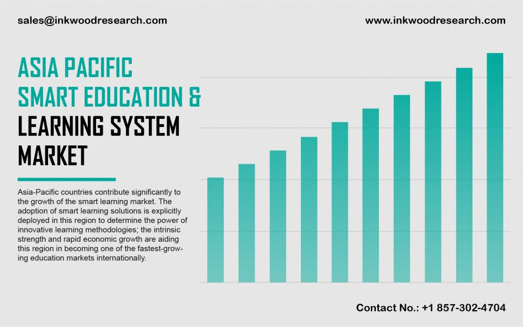 Asia Pacific Smart Education & Learning System Market