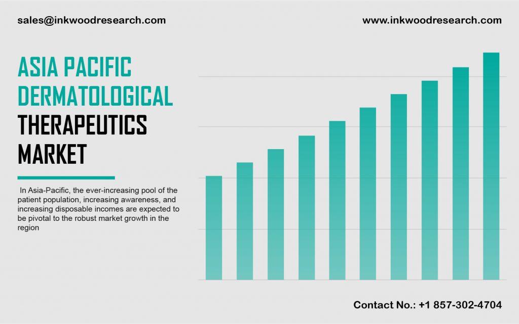 Asia Pacific Dermatological Therapeutics Market