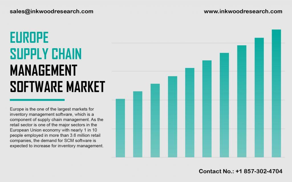 Europe Supply Chain Management Software Market