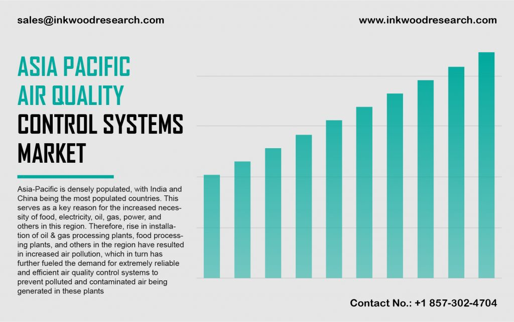 asia-pacific-air quality-control-systems-market