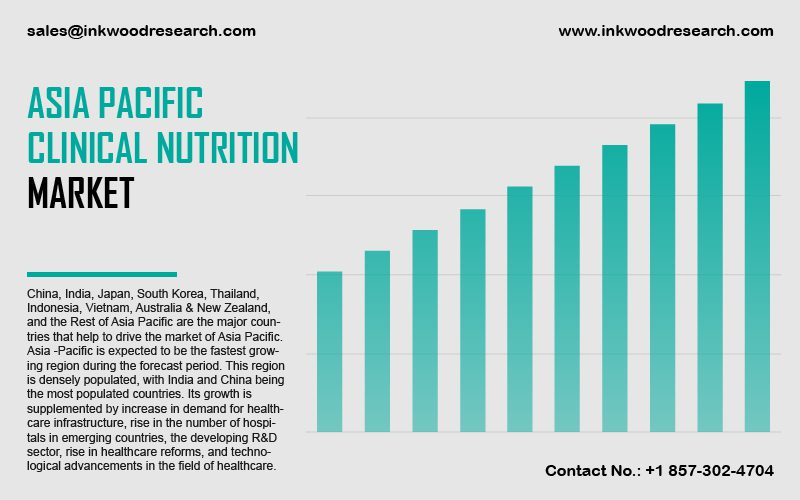 asia pacific clinical nutrition market