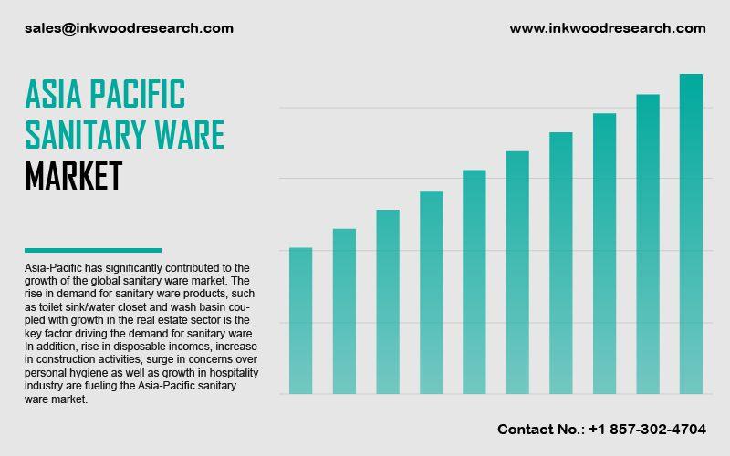 asia pacific sanitary ware market