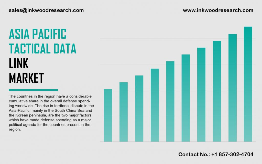 asia-pacific-tactical-data-link-market