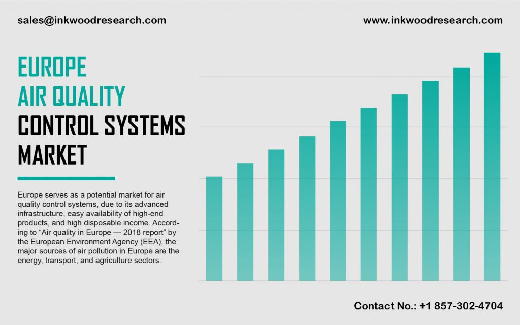 europe-air-quality-control-systems-market