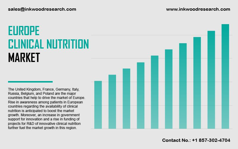 europe clinical nutrition market