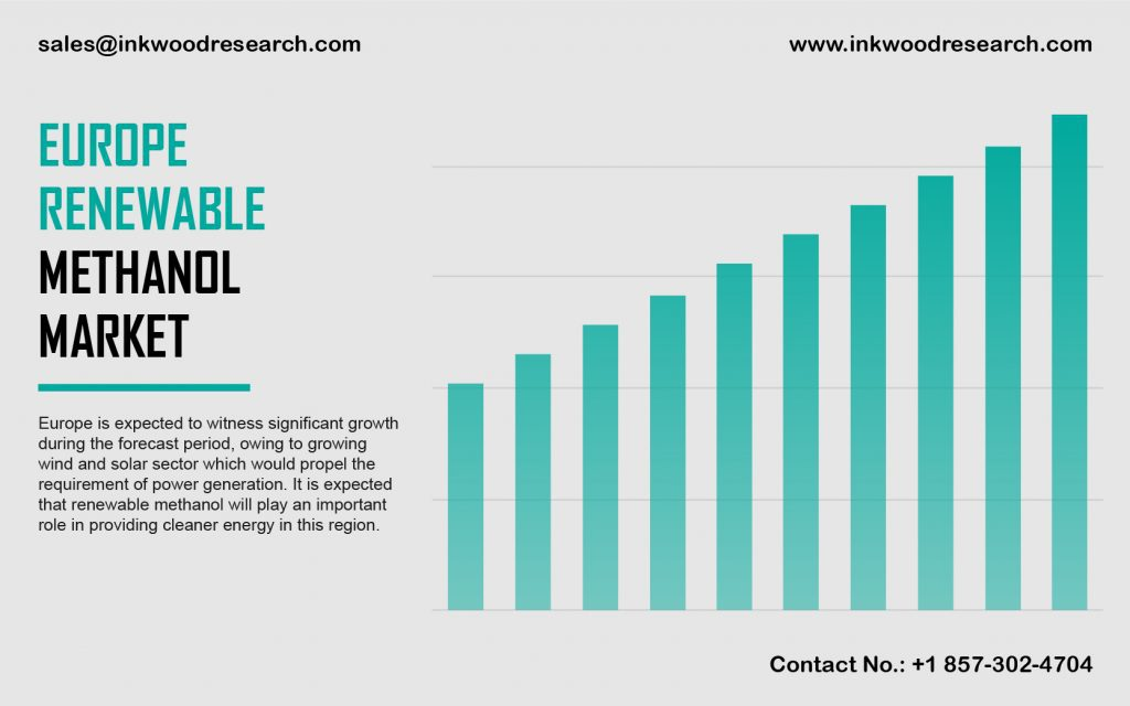 europe-renewable-methanol-market