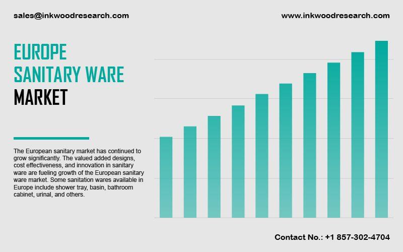 europe-sanitary-ware-market