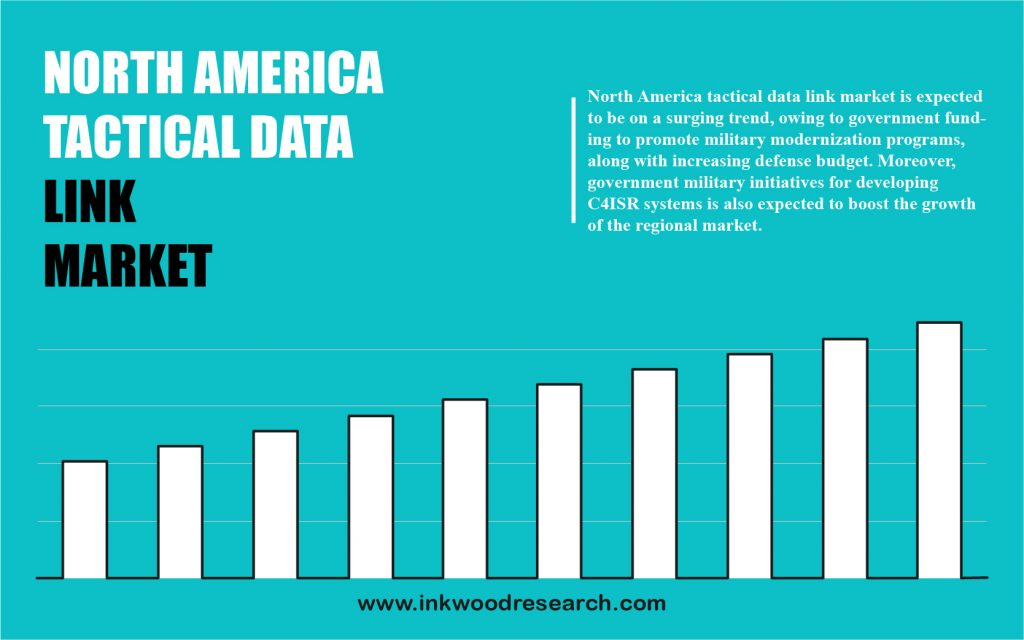 north-america-tactical-data-link-market