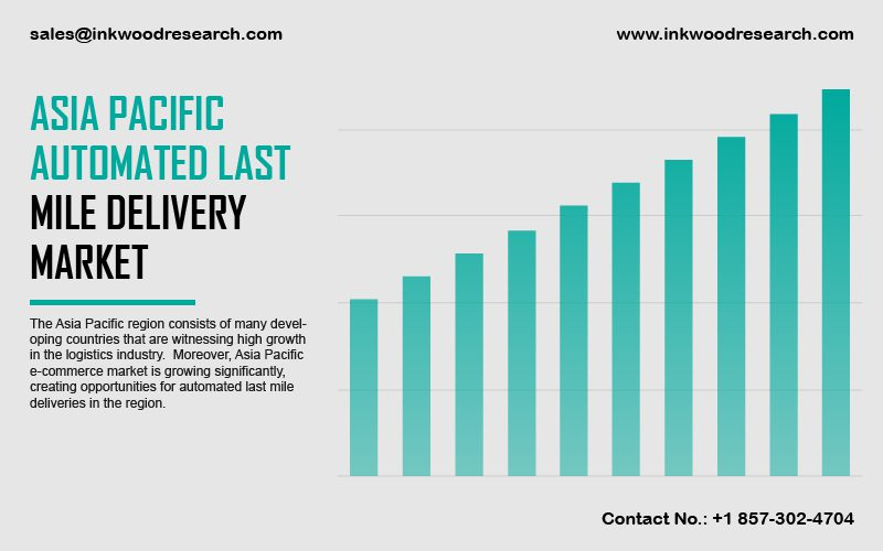 asia-pacific-automated-last-mile-delivery-market