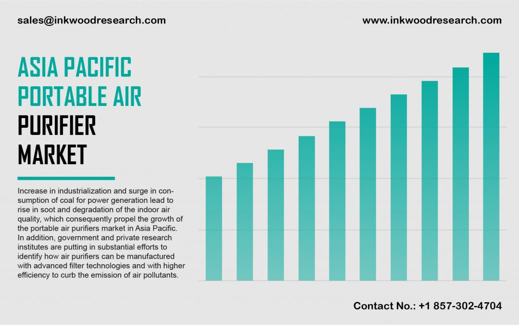 asia-pacific-portable-air-purifier-market