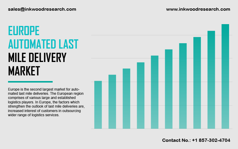 europe-automated-last-mile-delivery-market