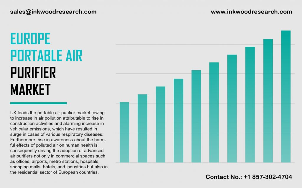 europe-portable-air-purifier-market