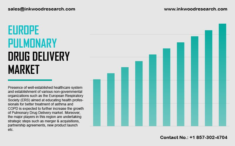 europe-pulmonary-drug-delivery-market