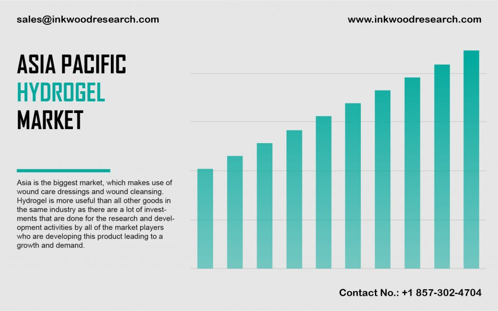 asia-pacific-hydrogel-market-growth