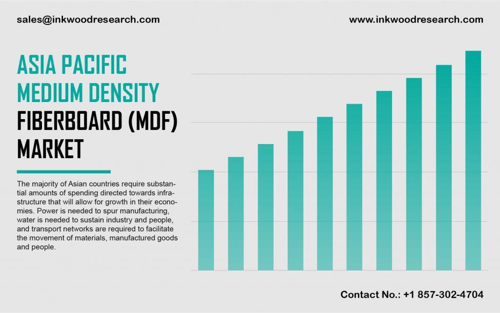 asia pacific medium density fiberboard market