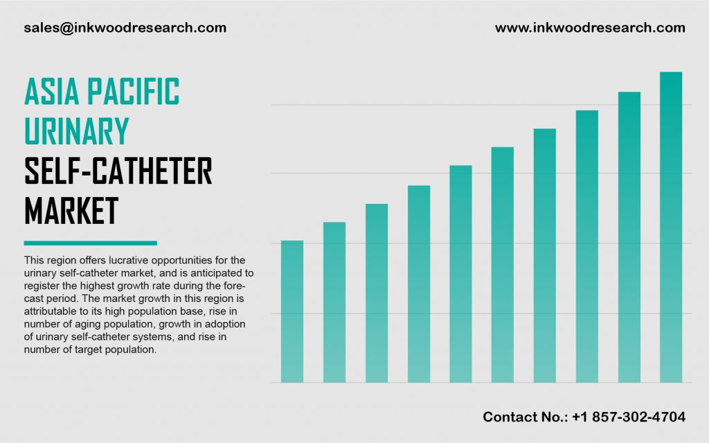 asia-pacific-urinary-self-catheter-market