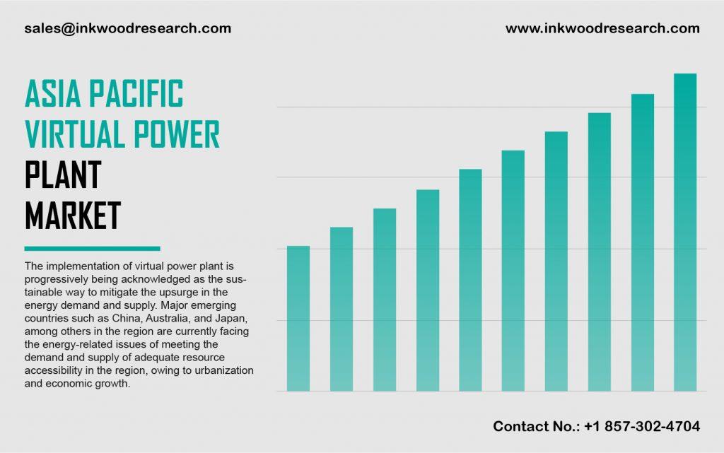 asia-pacific-virtual-power-plant-market