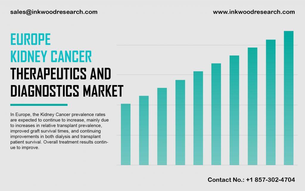 europe-kidney-cancer-therapeutics-and- diagnostics-market
